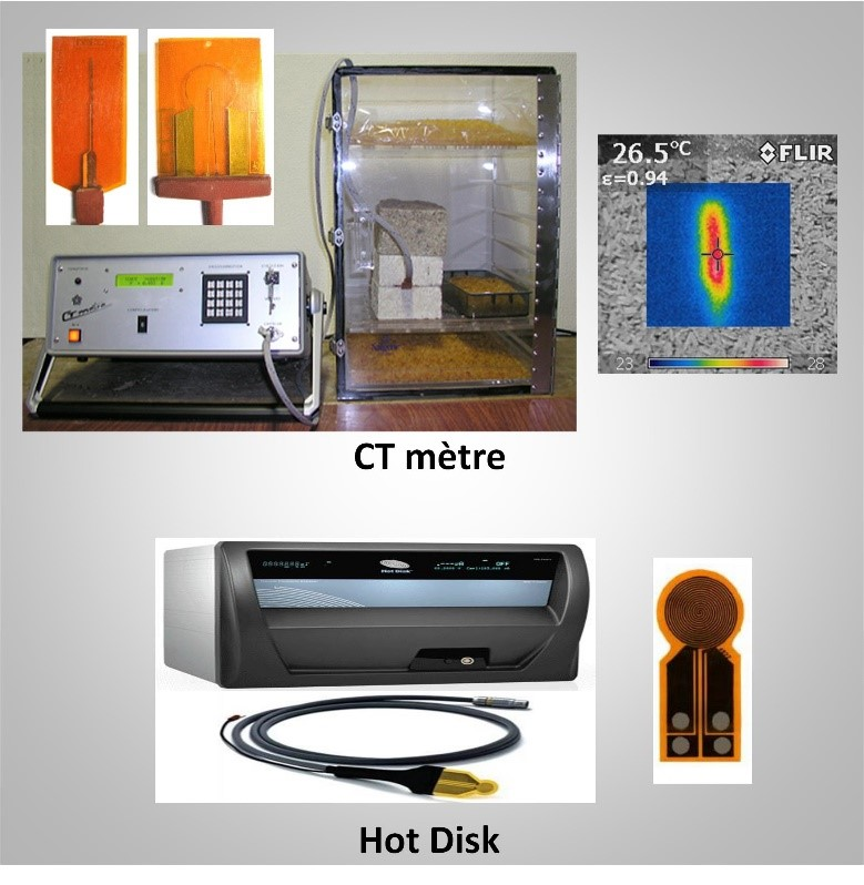 Equipements hygriques et thermiques